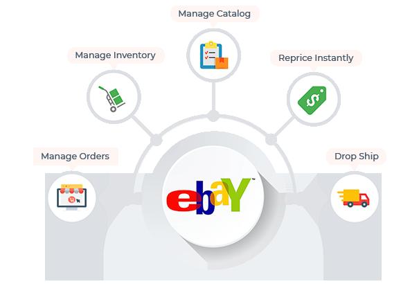 eBay EDI Integration